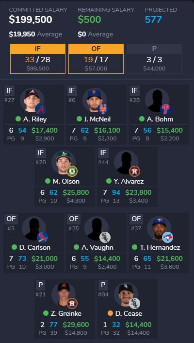 MLB Salary Cap
