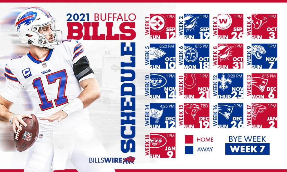 Buffalo Bills 2021 Season Preview