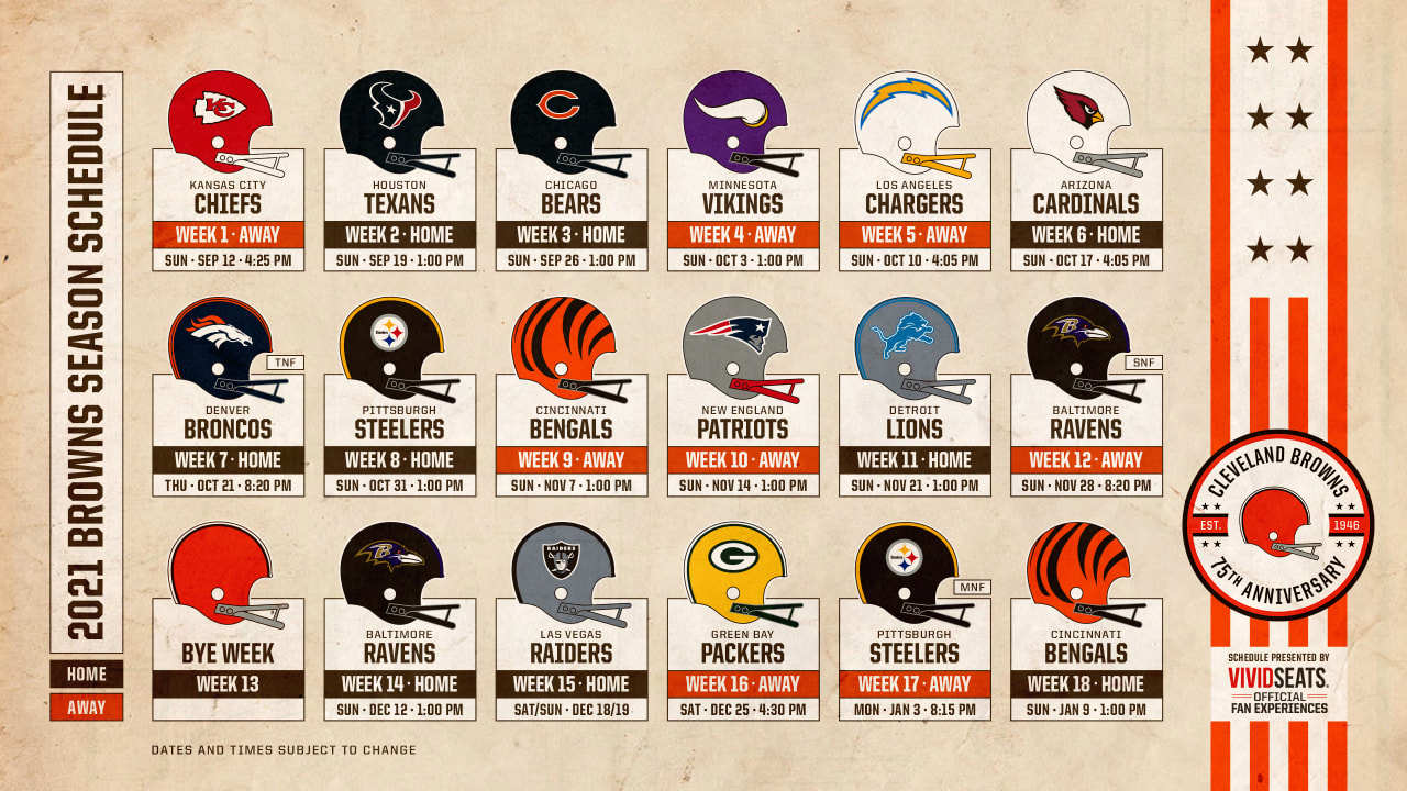 Cleveland Browns 2021 Season Preview